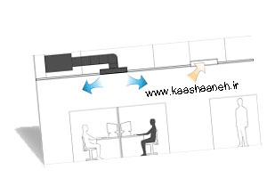سیستم های توزیع هوا با اختلاط مناسب در اتاق- بخش دوم