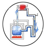 مهندسی سیستم های بخار