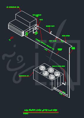 جزئیات نصب و لوله کشی هواساز و کندانسینگ یونیت